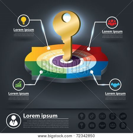 Circle Infographics Of Key Success Factors