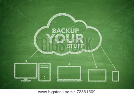 Backup your stuff concept