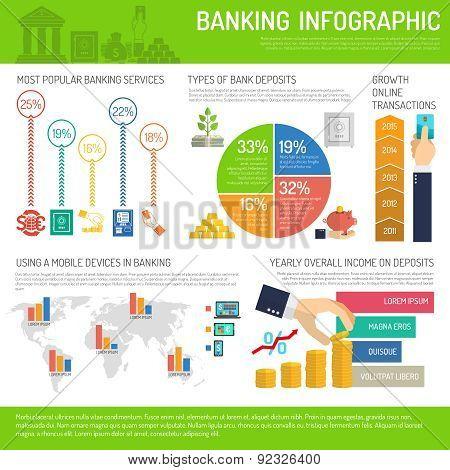 Banking Infographics Set