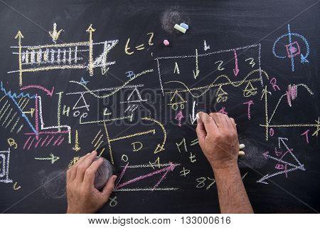 Blackboard With Formulas