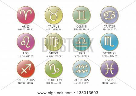 Illustration of a Colorful Horoscope Signs Dates
