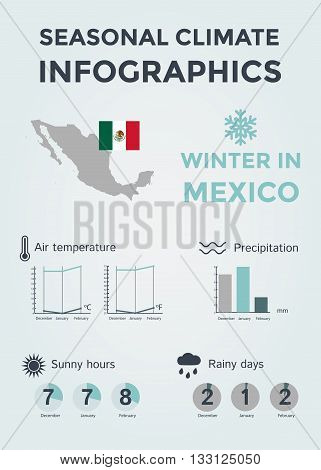 Seasonal Climate Infographics. Weather, Air and Water Temperature, Sunny Hours and Rainy Days. Winter in Mexico. Vector Illustration EPS10