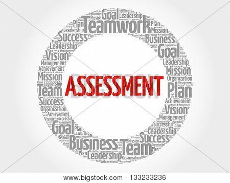 ASSESSMENT circle word cloud business concept, presentation background