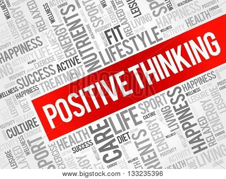 Positive Thinking Word Cloud Background