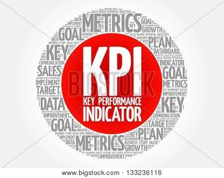 Kpi - Key Performance Indicator Circle
