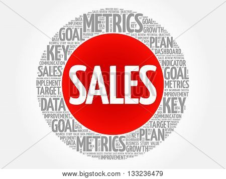 Sales Circle Word Cloud