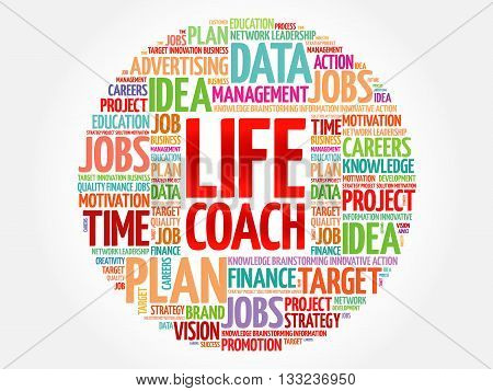Life Coach word cloud business concept, presentation background