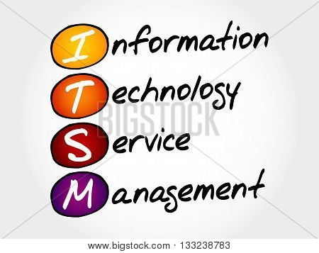 Itsm - Information Technology Service