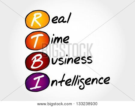 Rtbi - Real Time Business Intelligence