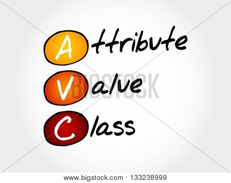 Avc - Attribute Value Class