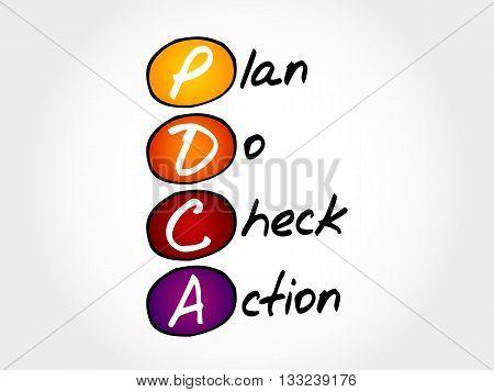 Pdca - Plan Do Check Action