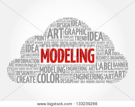 Modeling Word Cloud