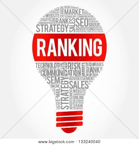 RANKING bulb word cloud business concept, presentation background
