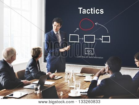 Tactics Strategy Planning Solution Vision Concept