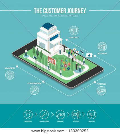 Business and marketing infographic: customer journey and office building on a digital touch screen tablet selling strategies concept