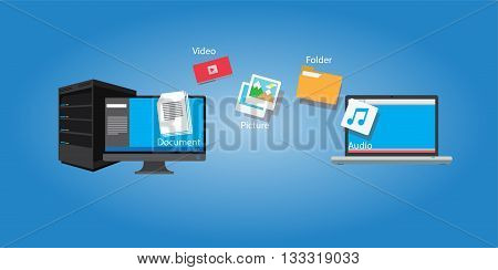 file transfer copy document and media from computer to laptop symbol illustration sync