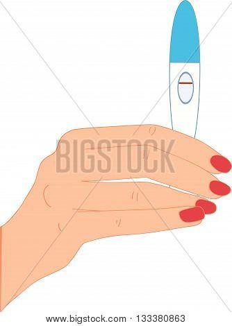 pregnancy test in hand. A negative pregnancy test