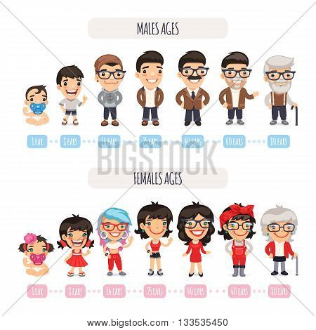 Man and woman aging set. People generations at different ages. Baby, child, teenager, young, adult, old people. Isolated on white background. Clipping paths included.