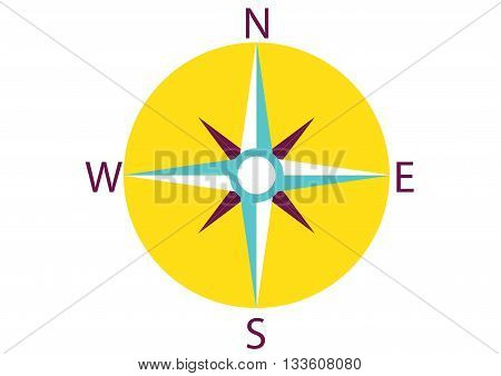 Wind rose with an indication of the cardinal points