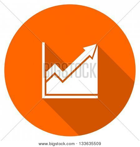 histogram vector icon, circle flat design internet button, web and mobile app illustration