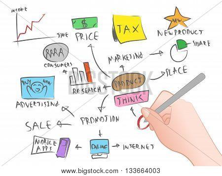 Business Idea icons set. business Vector illustration.