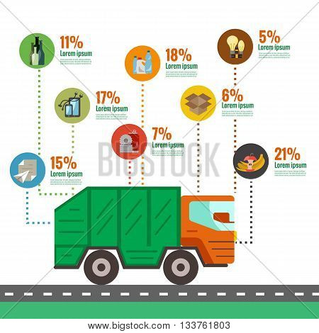 Garbage recycling categories infographic flat concept. Vector illustration of city garbage recycling categories and waste disposal. City garbage types sorting management