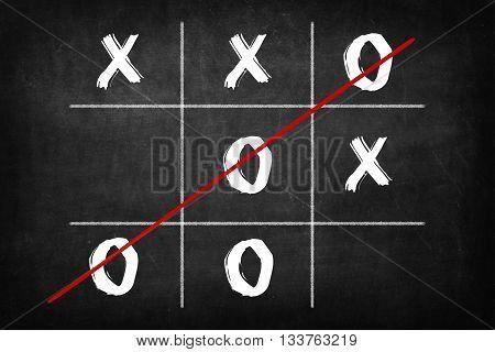 Tic Tac Toe Game on blackboard background
