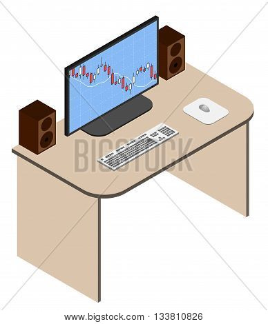 Isometric analyst working place with forex chart on monitor. Forex application launched on computer display. Vector illustration.