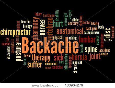 Backache, Word Cloud Concept 5