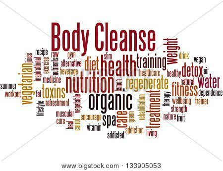 Body Cleanse, Word Cloud Concept