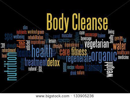 Body Cleanse, Word Cloud Concept 5