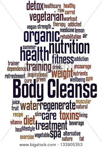 Body Cleanse, Word Cloud Concept 8