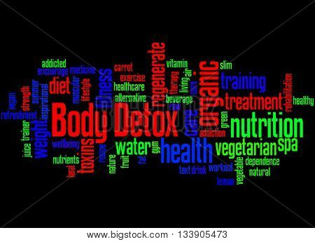 Body Detox, Word Cloud Concept