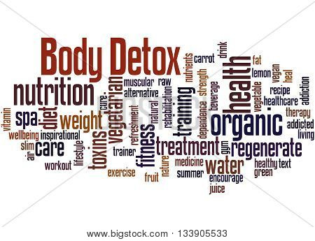 Body Detox, Word Cloud Concept 2