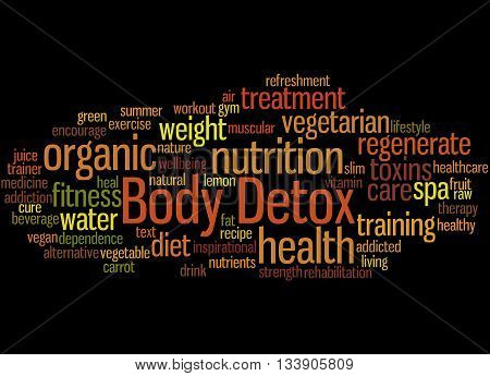 Body Detox, Word Cloud Concept 4