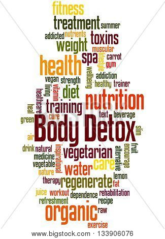 Body Detox, Word Cloud Concept 7