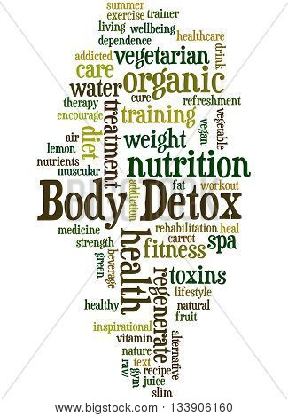Body Detox, Word Cloud Concept 8