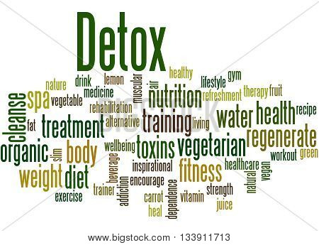 Detox, Word Cloud Concept 2