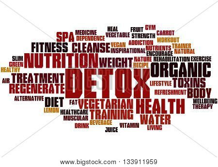 Detox, Word Cloud Concept 7