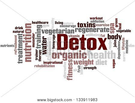 Detox, Word Cloud Concept 8