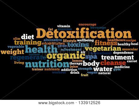 Detoxification, Word Cloud Concept 6