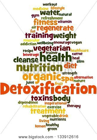 Detoxification, Word Cloud Concept 8