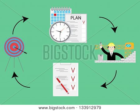 Plan and do check and act. PDCA cycle concept. Quality management and planning work. Vector illustration