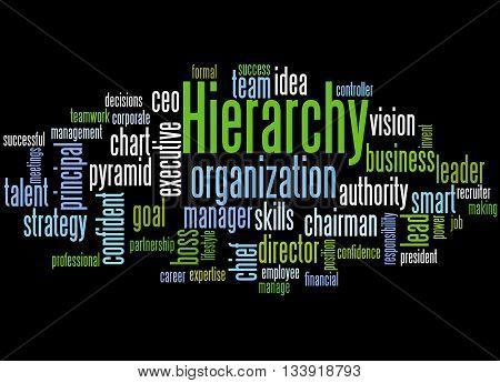 Hierarchy, Word Cloud Concept 2