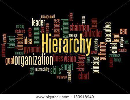 Hierarchy, Word Cloud Concept 7
