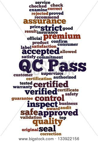 Qc Pass, Word Cloud Concept