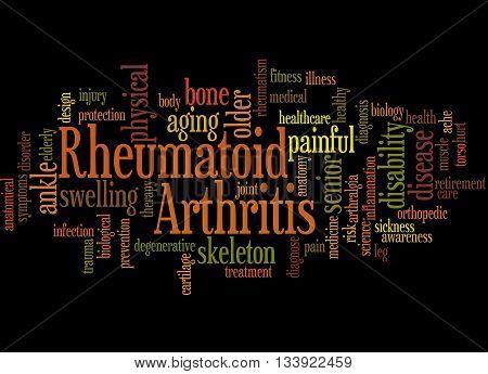 Rheumatoid Arthritis, Word Cloud Concept 3