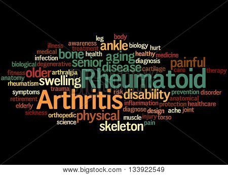 Rheumatoid Arthritis, Word Cloud Concept 6
