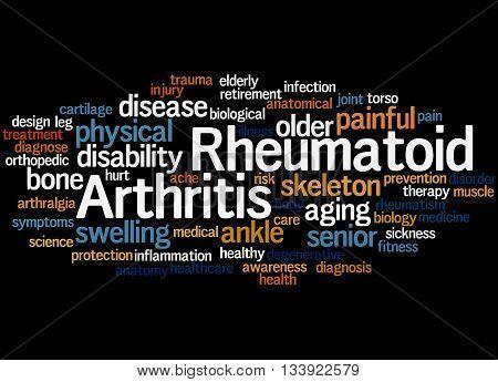Rheumatoid Arthritis, Word Cloud Concept 7