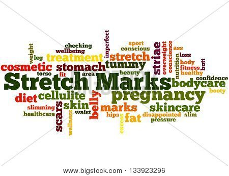 Stretch Marks, Word Cloud Concept 6